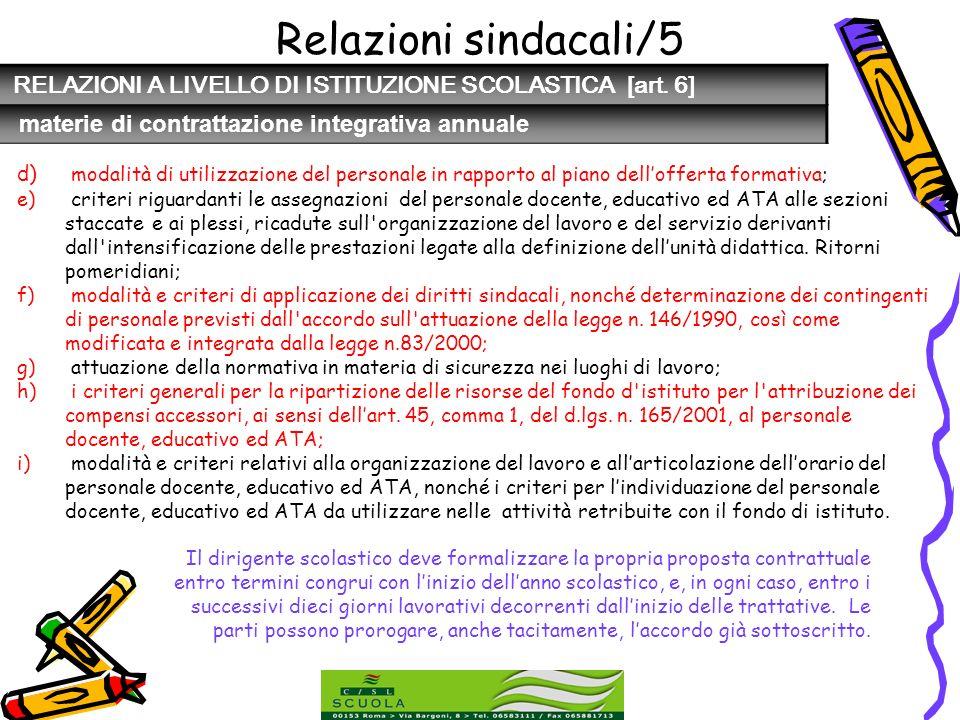 Relazioni sindacali/5 RELAZIONI A LIVELLO DI ISTITUZIONE SCOLASTICA [art. 6] materie di contrattazione integrativa annuale.